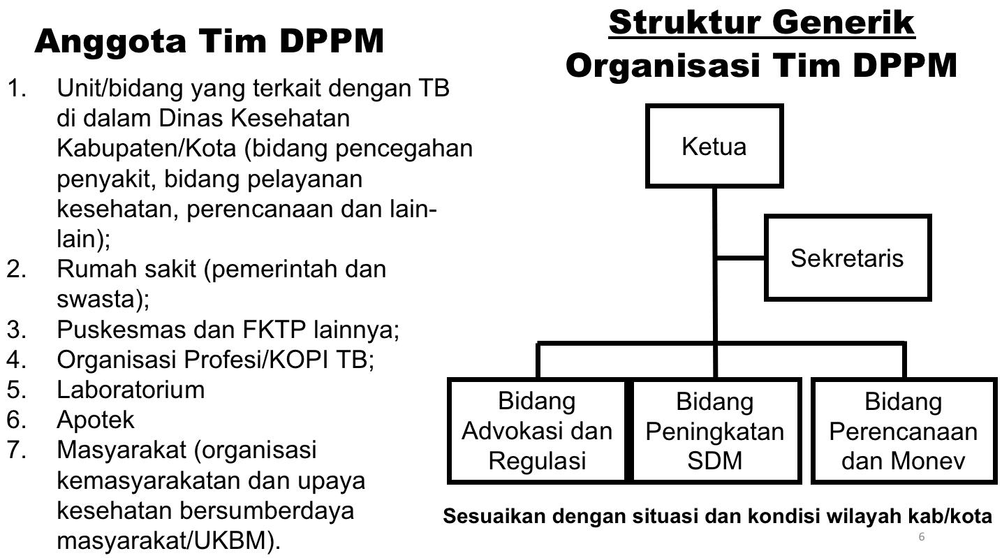 Anggota Tim DPPM